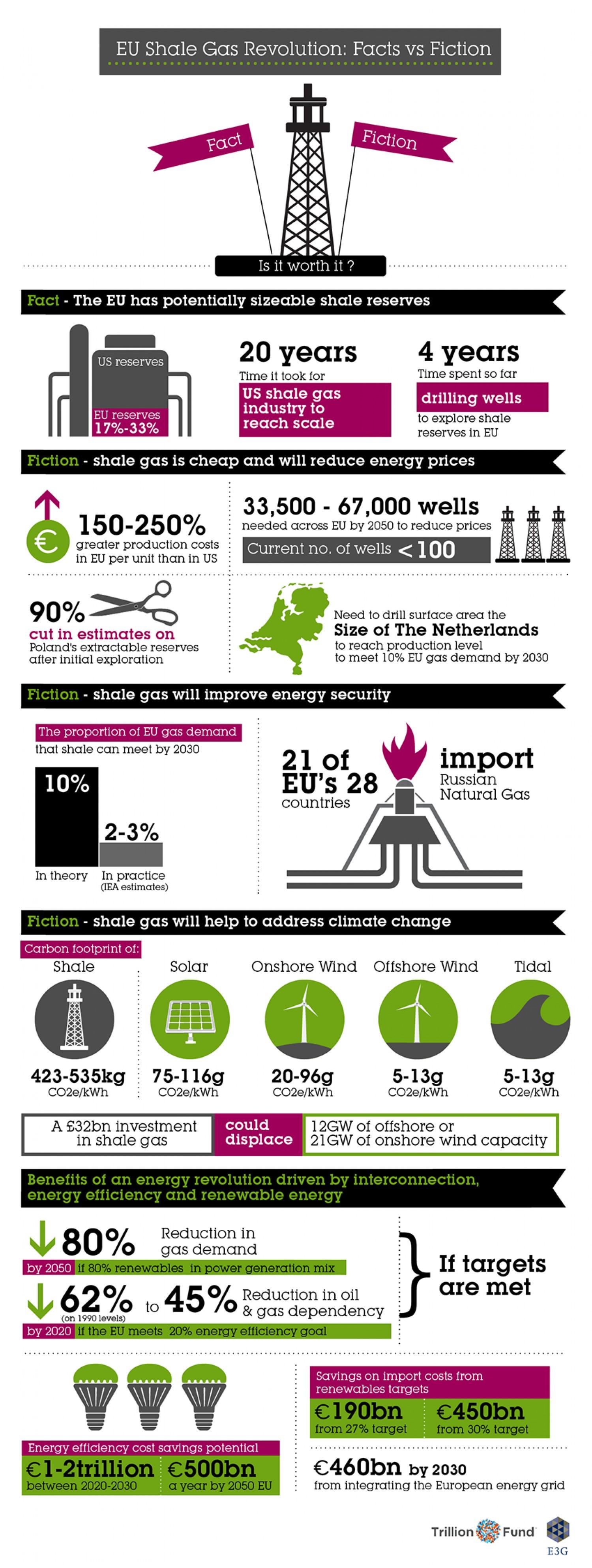 infografie_gaze_de_sist