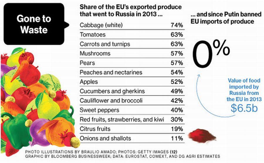 infografie_produse_agricole