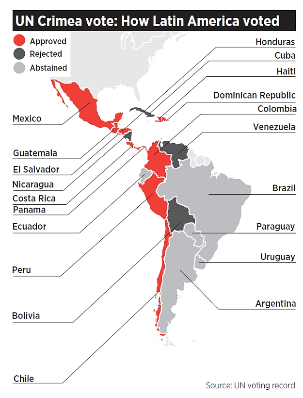 Latin-America-voting-on-Crimea