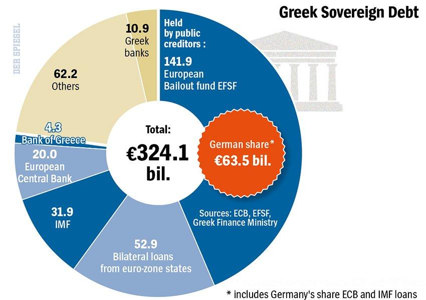 grecia_datorii