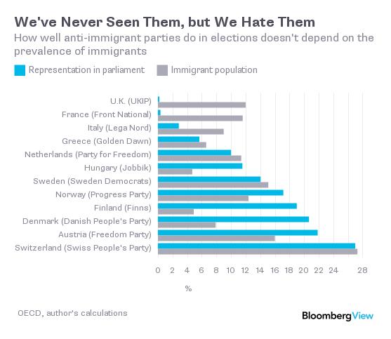 imigranti1