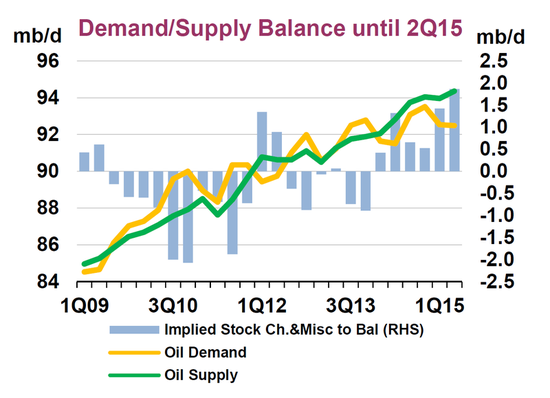 supply_vs_demand