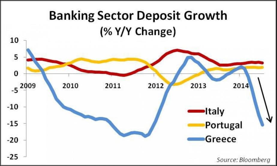 sector bancar